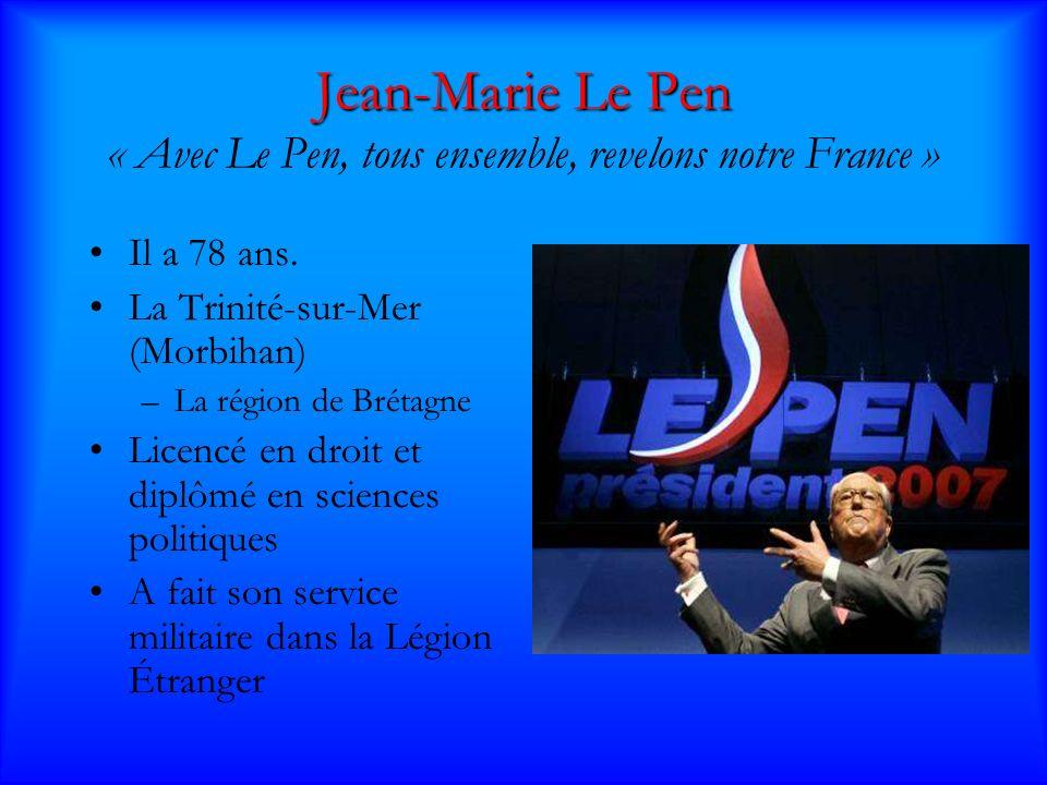 Distribution des SuffragesPremier Tour Sarkozy- 31,2% Royal- 25,9% Bayrou- 18,6% Le Pen- 10,4% Participation des élécteurs 84.6%