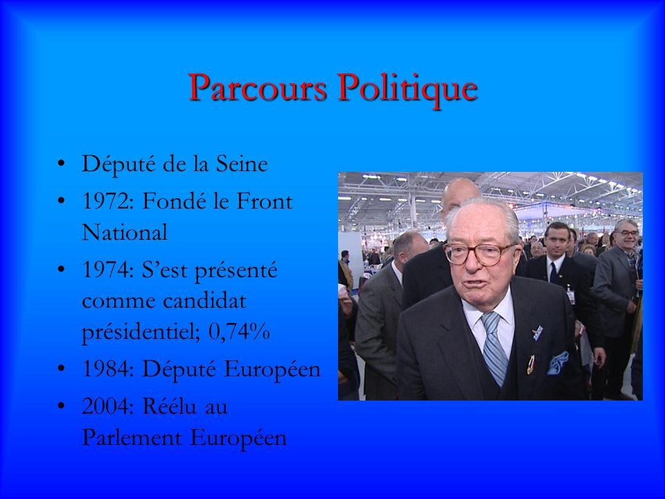 Parcours Politique Député de la Seine 1972: Fondé le Front National 1974: Sest présenté comme candidat présidentiel; 0,74% 1984: Député Européen 2004: Réélu au Parlement Européen