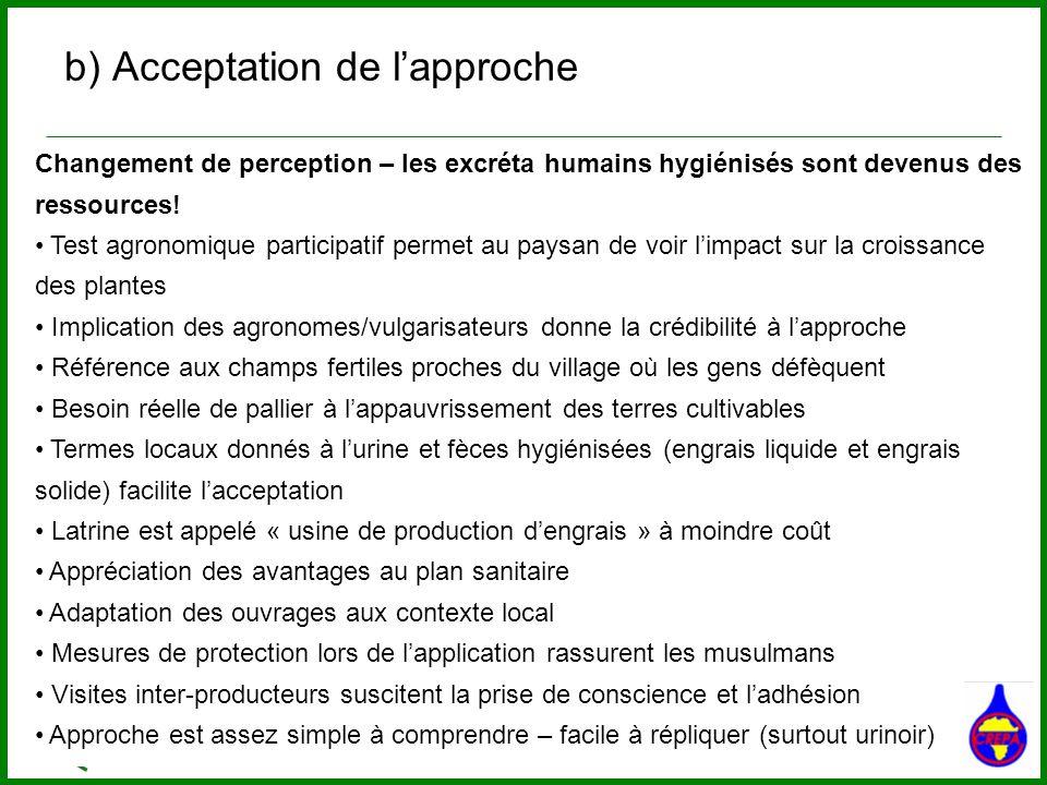 Changement de perception – les excréta humains hygiénisés sont devenus des ressources! Test agronomique participatif permet au paysan de voir limpact