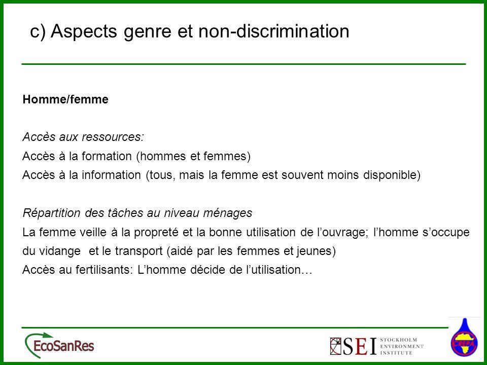 Homme/femme Accès aux ressources: Accès à la formation (hommes et femmes) Accès à la information (tous, mais la femme est souvent moins disponible) Ré