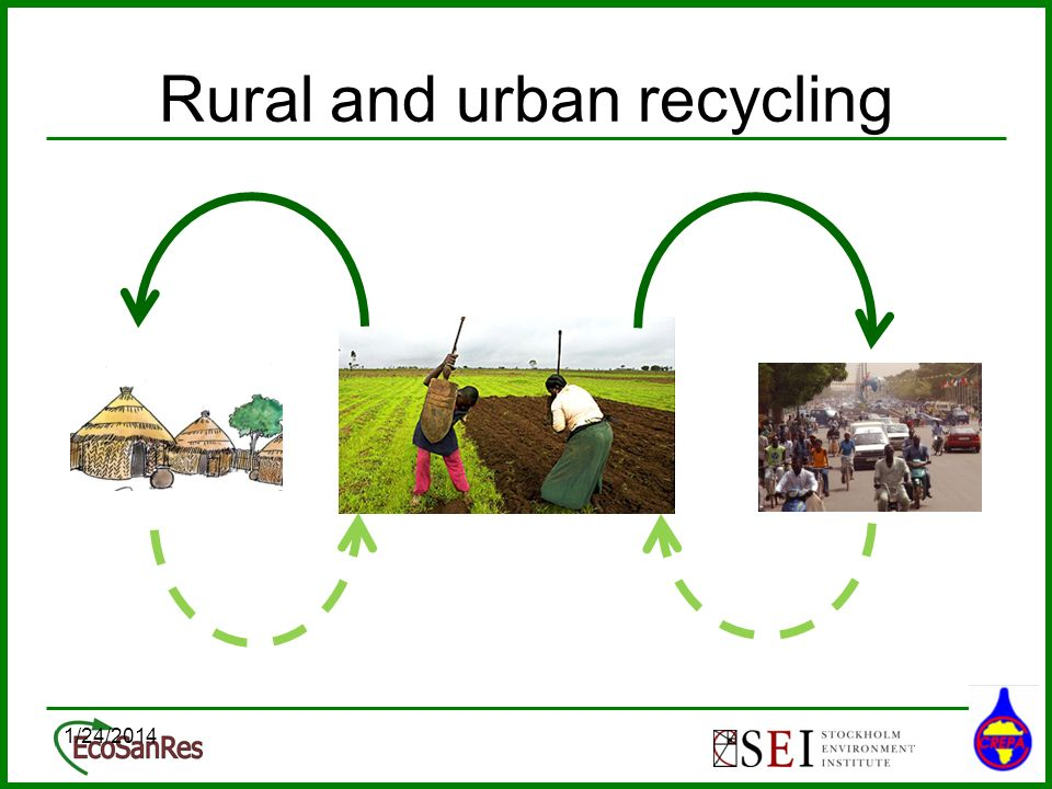 Rural and urban recycling 1/24/20147
