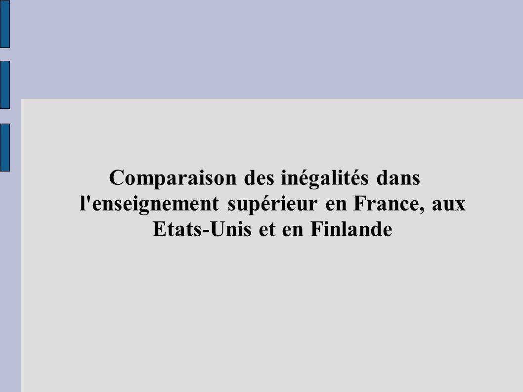 Dimension public-privé et inégalités Tableau n°5 : Répartition des étudiants de lenseignement supérieur selon le niveau (CITE 5B, 5A et 6) et le statut de l établissement (Public, Privé Subventionné ou Privé Indépendant) Sources : France, Finlande : chiffres 2003/2004 issus de Eurydice, 2007, p.28 Etats-Unis : chiffres 2005 issus de Snyder, Dillow et Hoffman, 2007, p.