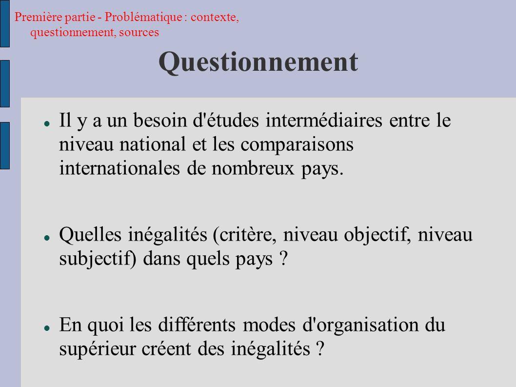 Conclusion sur les modes d organisation La France a une organisation assez originale de son système d enseignement supérieur, caractérisée par une forte dispersion des expériences étudiantes en termes de stratification, d accessibilité financière, de statut d établissement, de sélection.