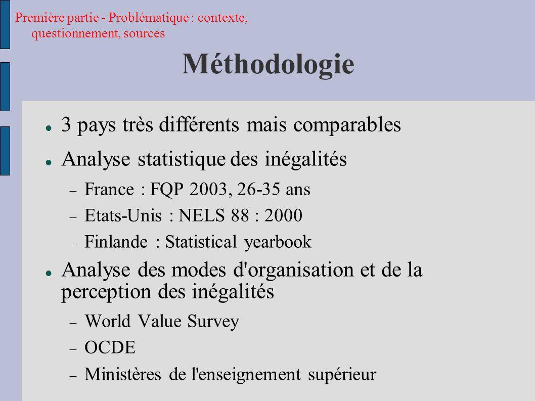Massification Chances globales d obtention du diplôme de fin d études secondaires supérieures, d accès au supérieur, et d obtention d un diplôme du supérieur Sources : France : FQP 2003, 26-35 ans ; OCDE, 2007 pour le taux d obtention d un diplôme Etats-Unis : NELS 88:2000 Finlande : OCDE, 2007, données brutes et calculs de l auteur Deuxième partie - Modes d organisation des systèmes d enseignement supérieur
