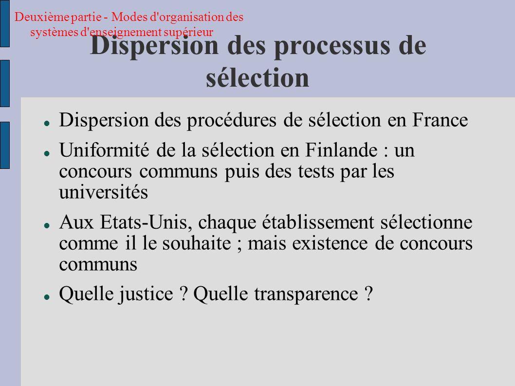 Dispersion des niveaux de sélectivité (1) Sélectivité des formations professionnelles courtes et non sélectivité de l université en France.