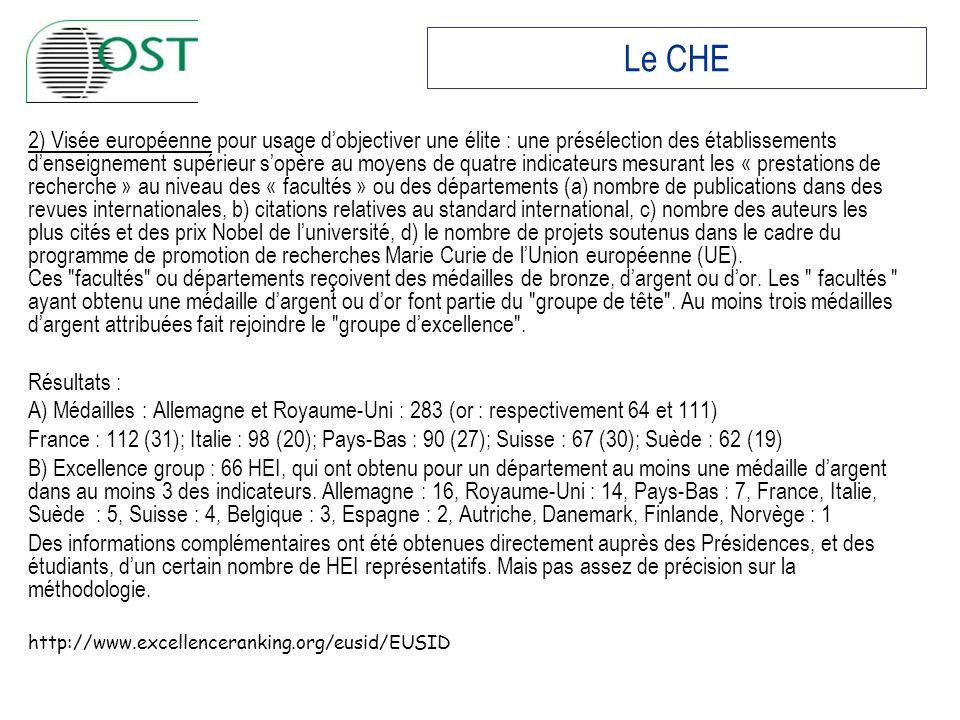 Le CHE 2) Visée européenne pour usage dobjectiver une élite : une présélection des établissements denseignement supérieur sopère au moyens de quatre indicateurs mesurant les « prestations de recherche » au niveau des « facultés » ou des départements (a) nombre de publications dans des revues internationales, b) citations relatives au standard international, c) nombre des auteurs les plus cités et des prix Nobel de luniversité, d) le nombre de projets soutenus dans le cadre du programme de promotion de recherches Marie Curie de lUnion européenne (UE).