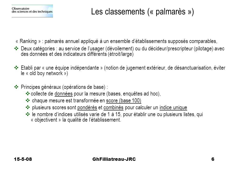 15-5-08GhFilliatreau-JRC6 « Ranking » : palmarès annuel appliqué à un ensemble détablissements supposés comparables, Deux catégories : au service de l