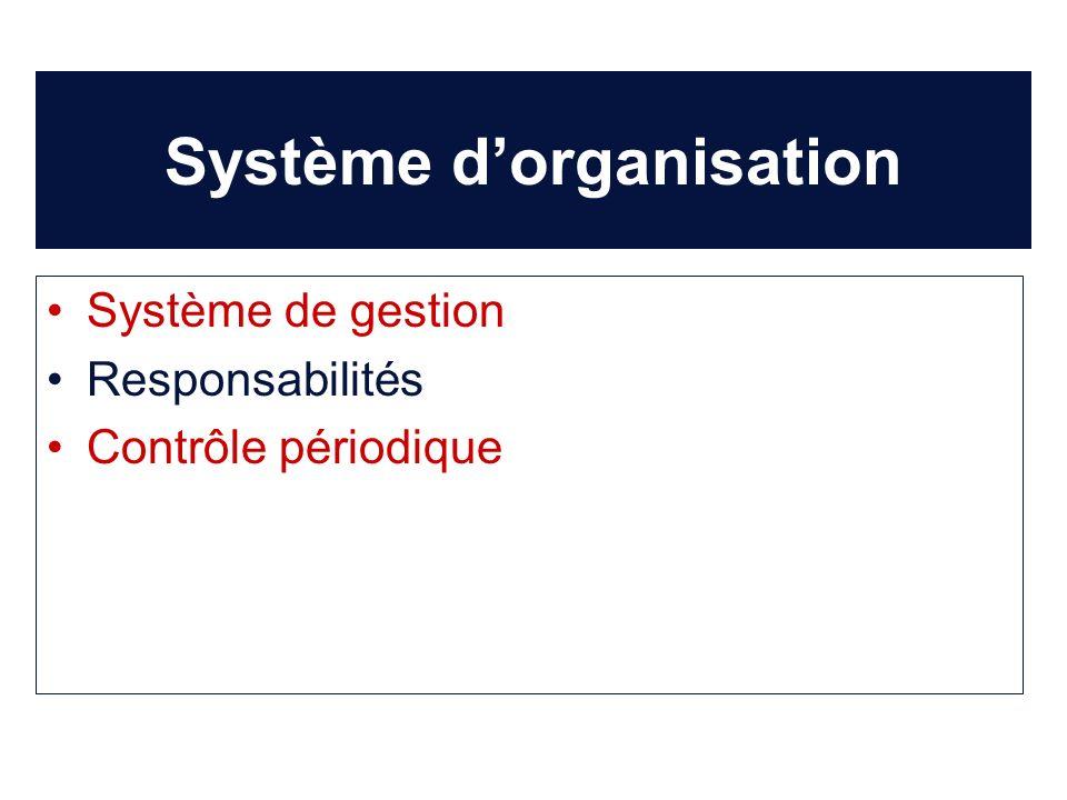 Exigences et objectifs Exigences des parties intéressées Objectifs généraux et politiques Objectifs dapprentissage