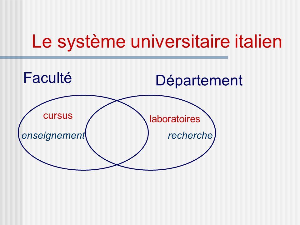Le système universitaire italien Faculté Département enseignementrecherche cursus laboratoires