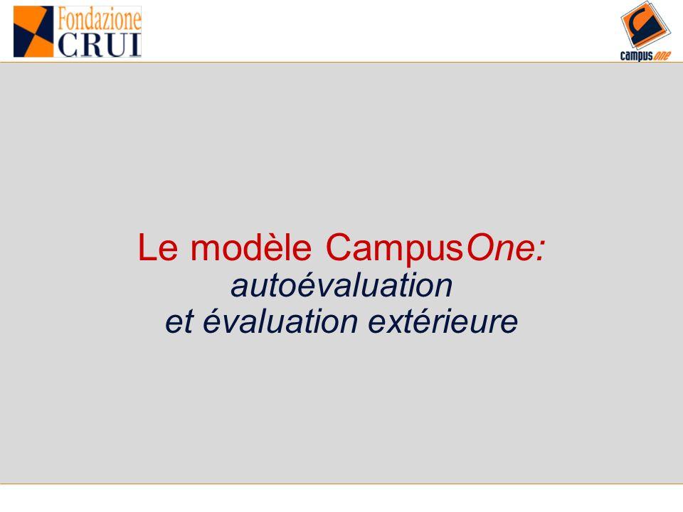 Le modèle CampusOne: autoévaluation et évaluation extérieure