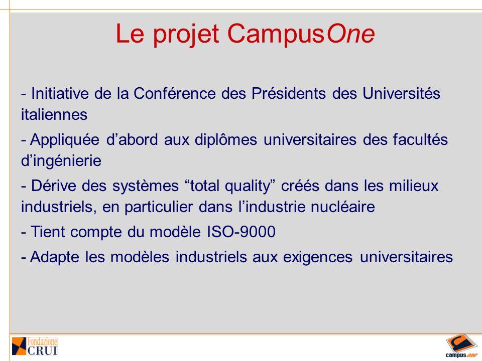 Le projet CampusOne - Initiative de la Conférence des Présidents des Universités italiennes - Appliquée dabord aux diplômes universitaires des facultés dingénierie - Dérive des systèmes total quality créés dans les milieux industriels, en particulier dans lindustrie nucléaire - Tient compte du modèle ISO-9000 - Adapte les modèles industriels aux exigences universitaires