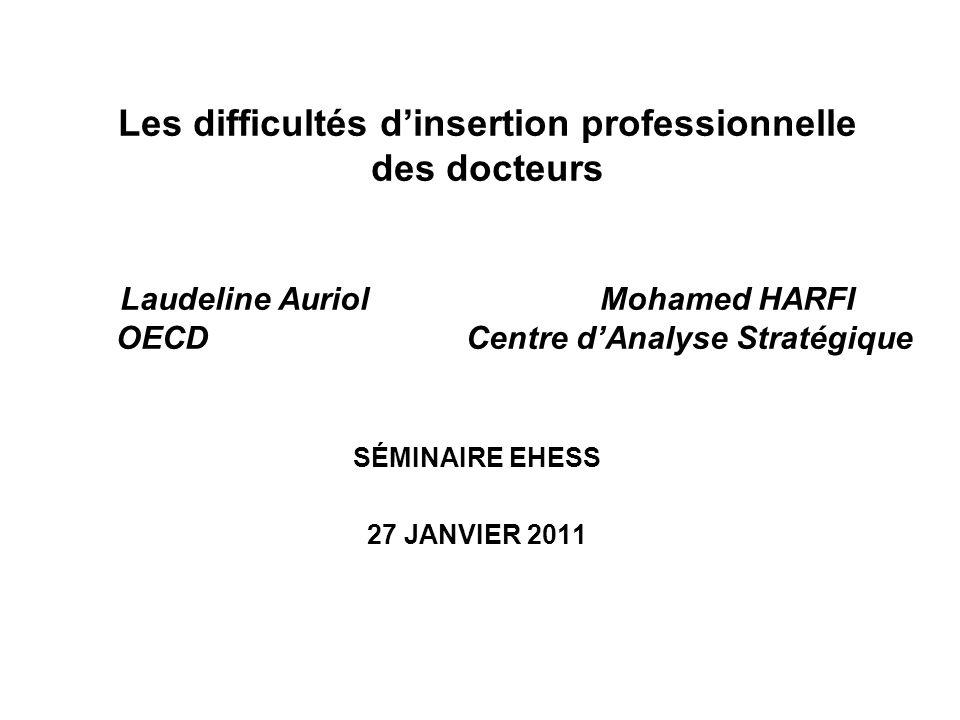 Les difficultés dinsertion professionnelle des docteurs Laudeline Auriol Mohamed HARFI OECD Centre dAnalyse Stratégique SÉMINAIRE EHESS 27 JANVIER 201