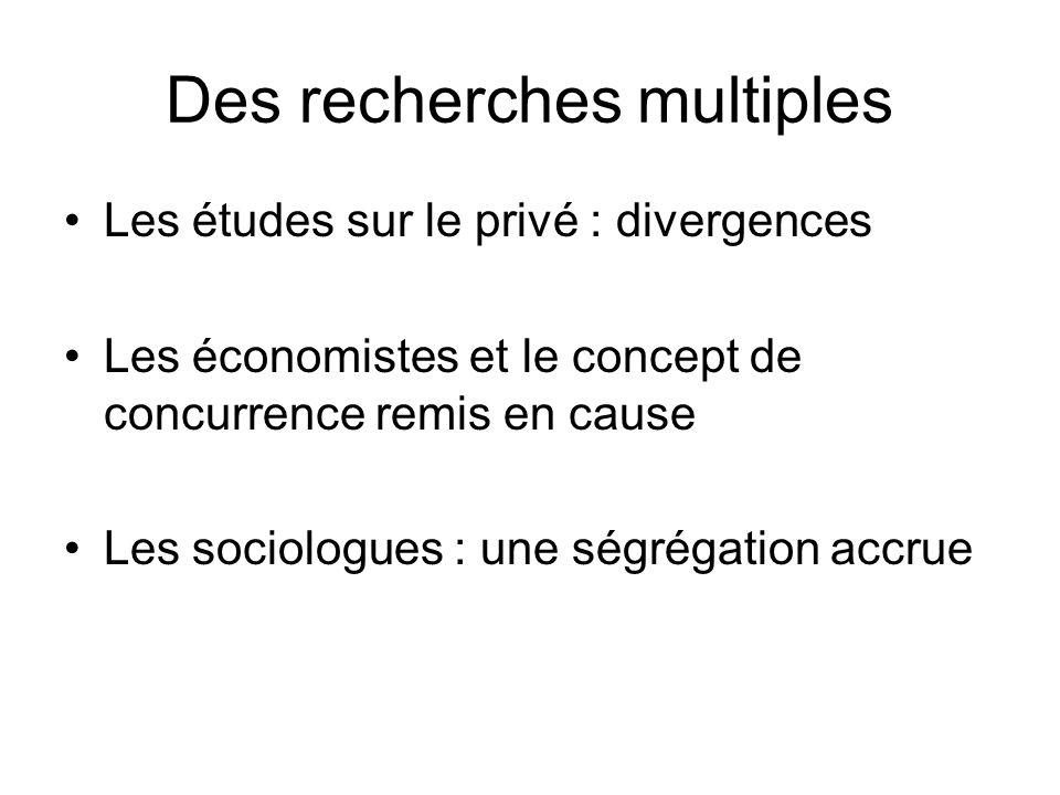 Des recherches multiples Les études sur le privé : divergences Les économistes et le concept de concurrence remis en cause Les sociologues : une ségrégation accrue