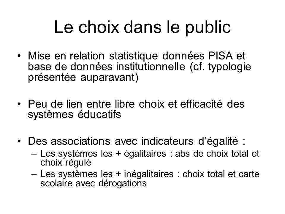 Le choix dans le public Mise en relation statistique données PISA et base de données institutionnelle (cf.
