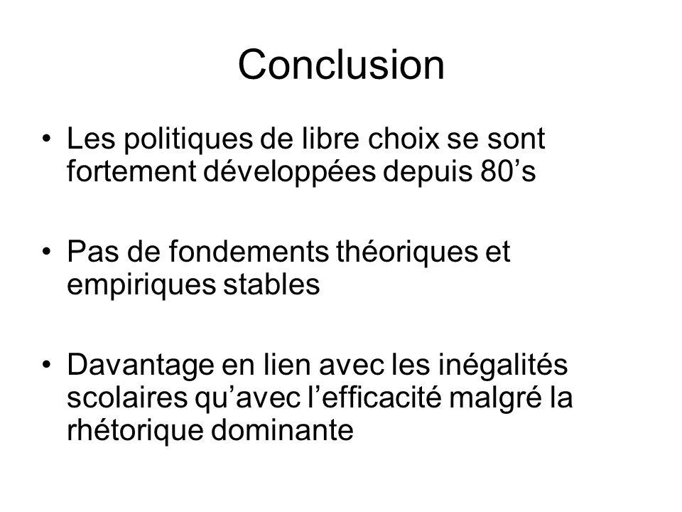 Conclusion Les politiques de libre choix se sont fortement développées depuis 80s Pas de fondements théoriques et empiriques stables Davantage en lien avec les inégalités scolaires quavec lefficacité malgré la rhétorique dominante
