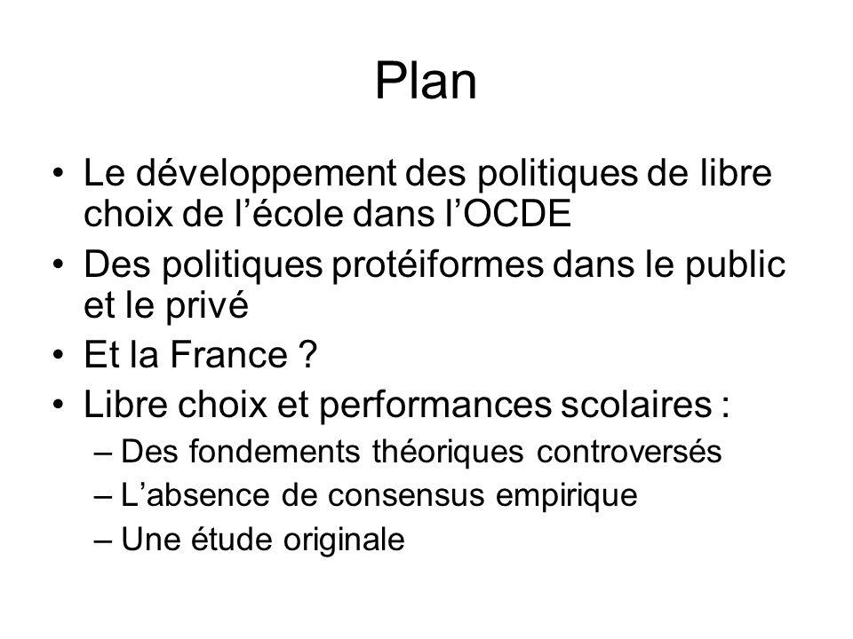 Plan Le développement des politiques de libre choix de lécole dans lOCDE Des politiques protéiformes dans le public et le privé Et la France .