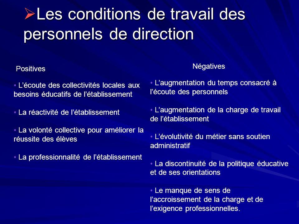 Les conditions de travail des personnels de direction Les conditions de travail des personnels de direction Positives Lécoute des collectivités locale