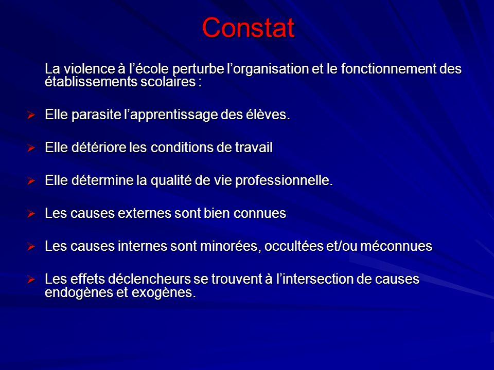 Constat La violence à lécole perturbe lorganisation et le fonctionnement des établissements scolaires : Elle parasite lapprentissage des élèves. Elle