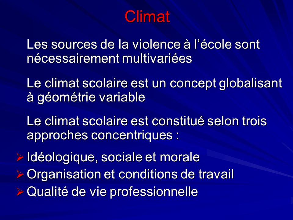 Climat Les sources de la violence à lécole sont nécessairement multivariées Le climat scolaire est un concept globalisant à géométrie variable Le clim