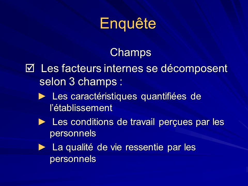 Enquête Champs Les facteurs internes se décomposent selon 3 champs : Les facteurs internes se décomposent selon 3 champs : Les caractéristiques quanti