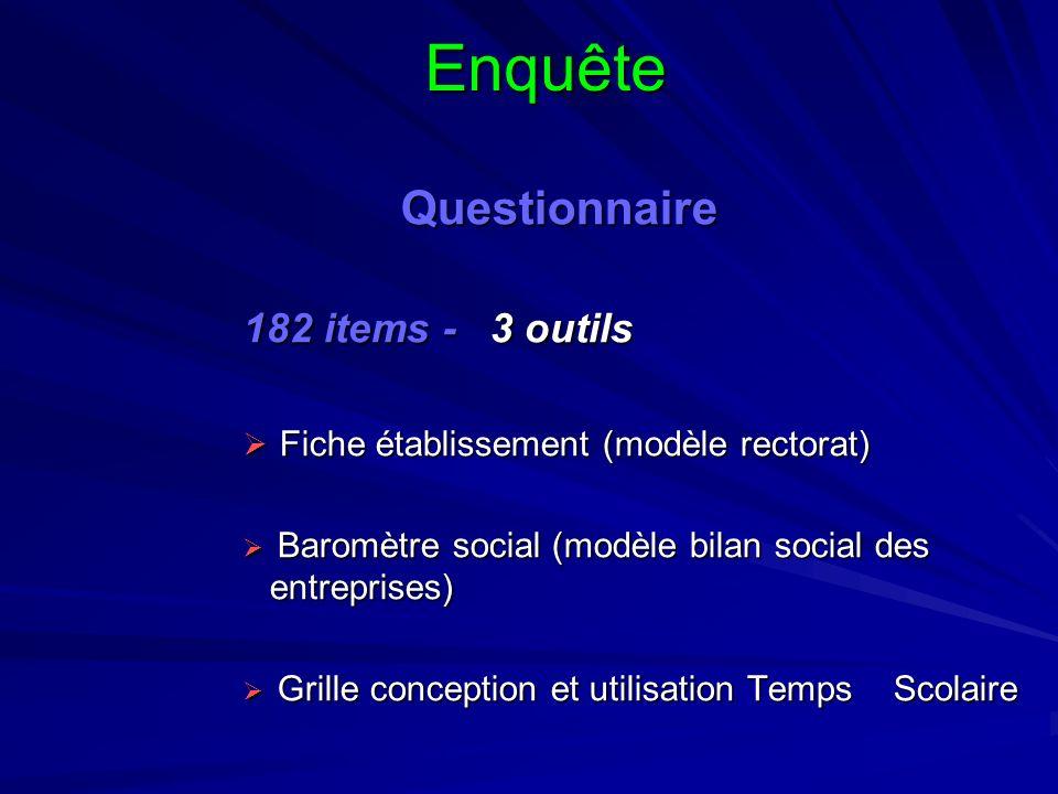 Enquête Questionnaire Questionnaire 182 items - 3 outils Fiche établissement (modèle rectorat) Fiche établissement (modèle rectorat) Baromètre social