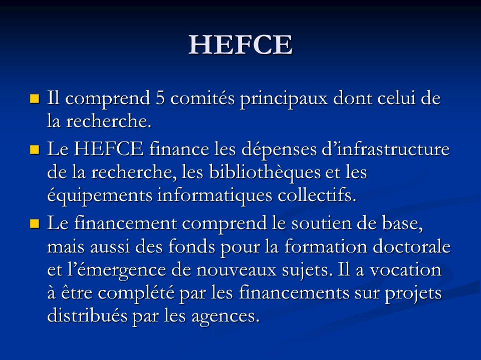 HEFCE Il comprend 5 comités principaux dont celui de la recherche. Il comprend 5 comités principaux dont celui de la recherche. Le HEFCE finance les d