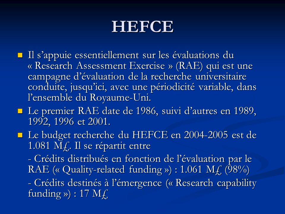 HEFCE Il sappuie essentiellement sur les évaluations du « Research Assessment Exercise » (RAE) qui est une campagne dévaluation de la recherche univer