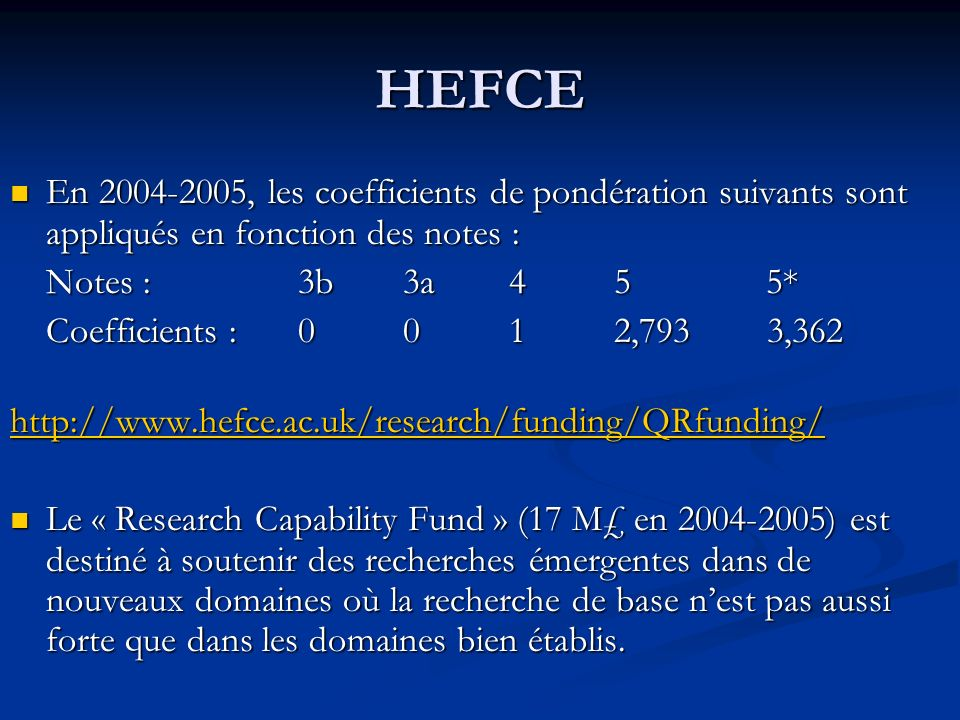 HEFCE En 2004-2005, les coefficients de pondération suivants sont appliqués en fonction des notes : En 2004-2005, les coefficients de pondération suivants sont appliqués en fonction des notes : Notes :3b 3a 4 5 5* Coefficients : 0 0 1 2,793 3,362 http://www.hefce.ac.uk/research/funding/QRfunding/ Le « Research Capability Fund » (17 M£ en 2004-2005) est destiné à soutenir des recherches émergentes dans de nouveaux domaines où la recherche de base nest pas aussi forte que dans les domaines bien établis.