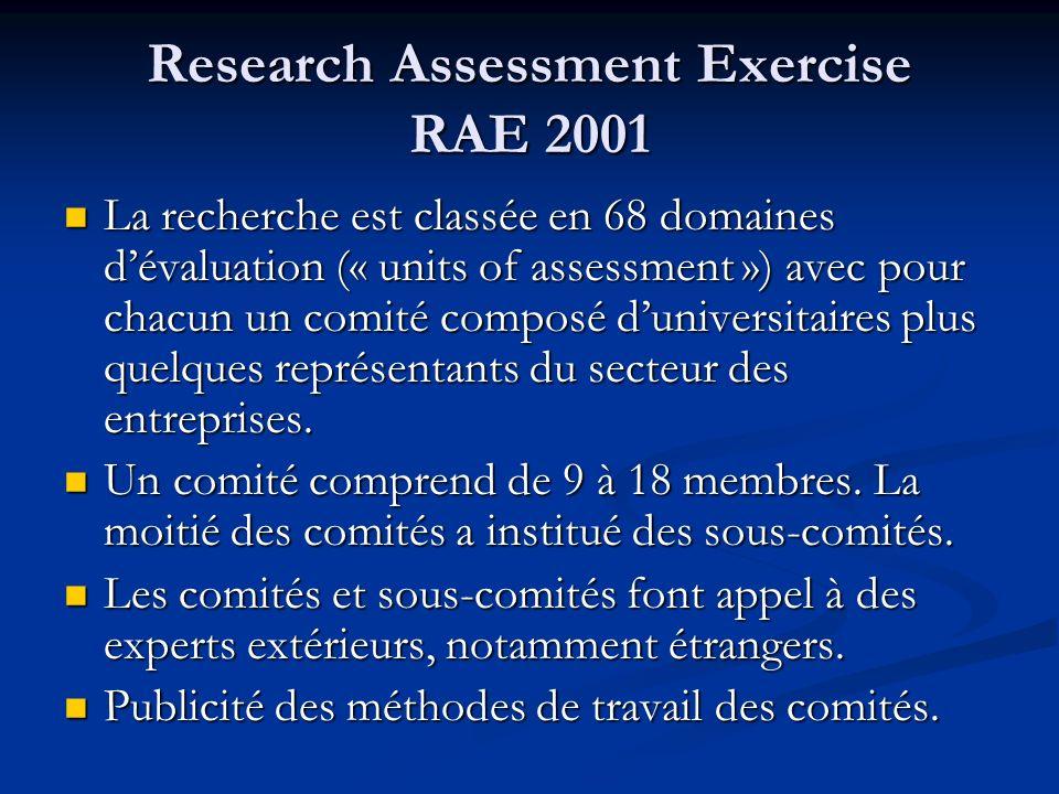 Research Assessment Exercise RAE 2001 La recherche est classée en 68 domaines dévaluation (« units of assessment ») avec pour chacun un comité composé