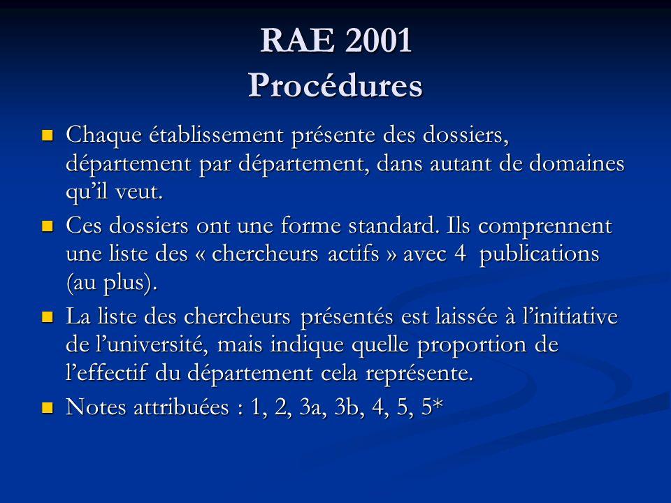 RAE 2001 Procédures Chaque établissement présente des dossiers, département par département, dans autant de domaines quil veut. Chaque établissement p