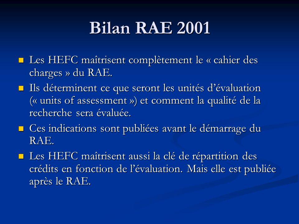 Bilan RAE 2001 Les HEFC maîtrisent complètement le « cahier des charges » du RAE. Les HEFC maîtrisent complètement le « cahier des charges » du RAE. I