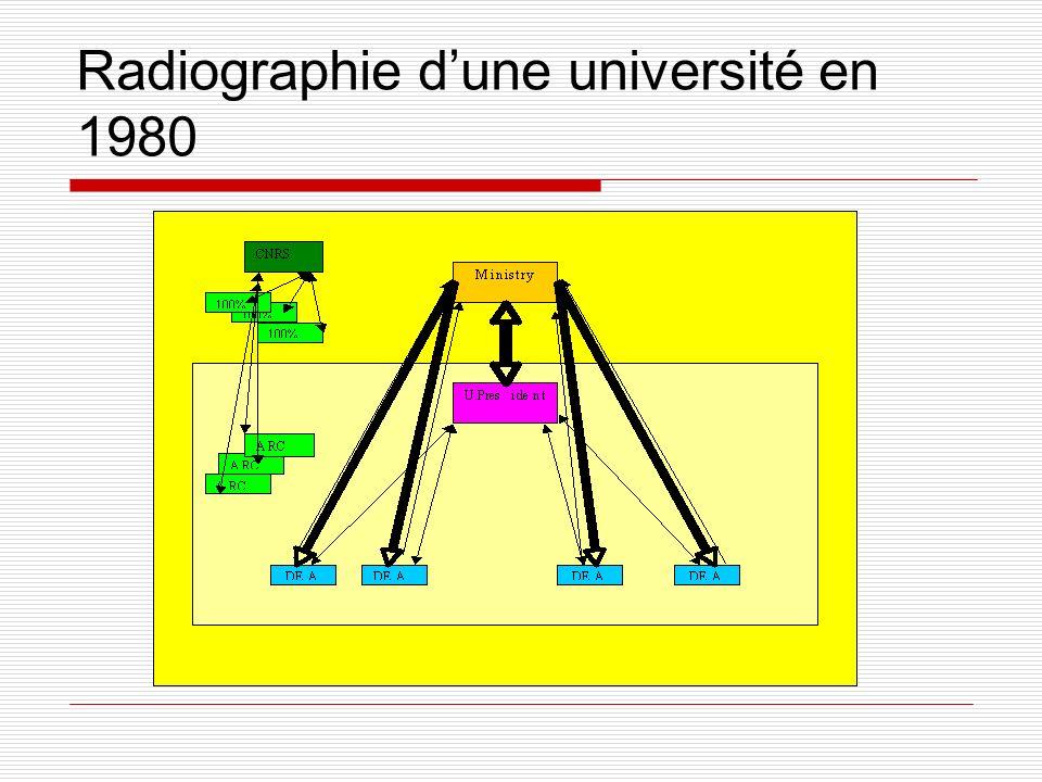 Radiographie dune université en 1980