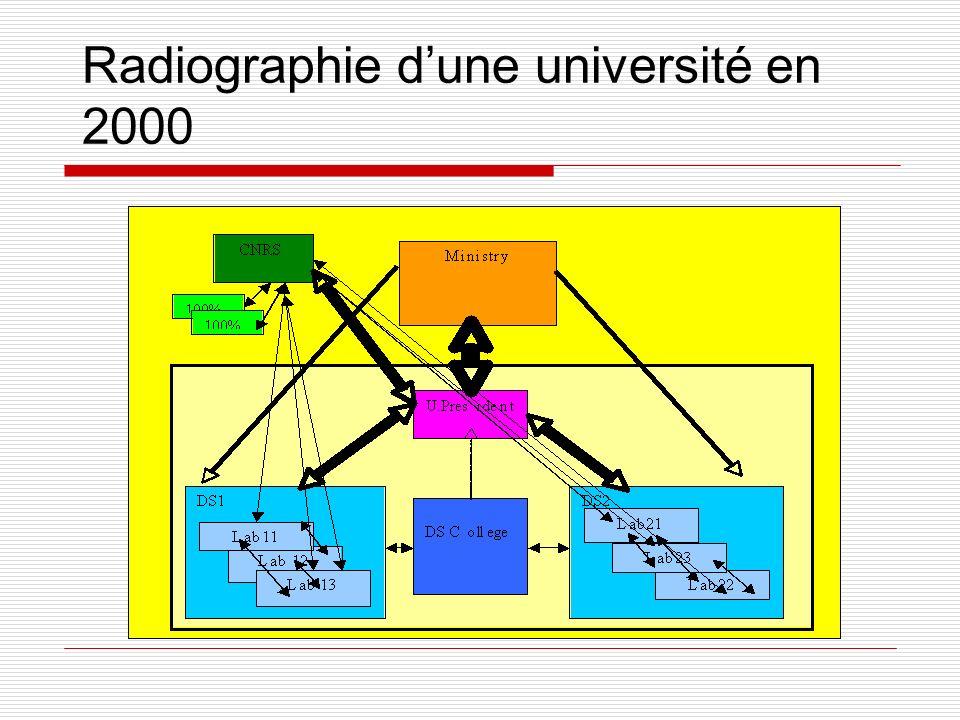 Radiographie dune université en 2000