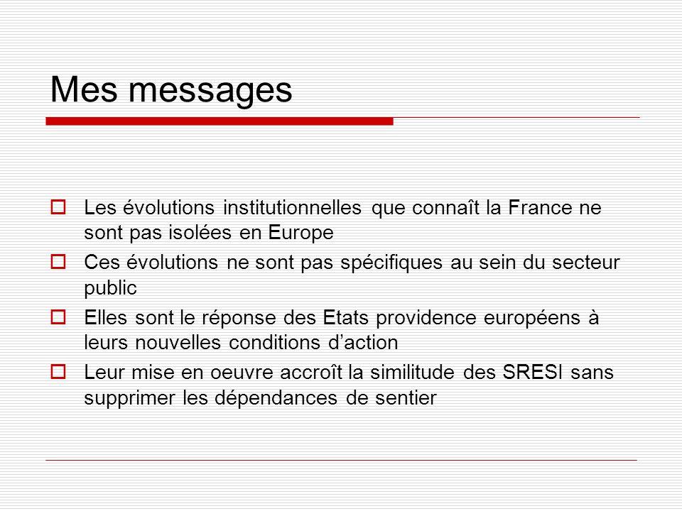 Mes messages Les évolutions institutionnelles que connaît la France ne sont pas isolées en Europe Ces évolutions ne sont pas spécifiques au sein du secteur public Elles sont le réponse des Etats providence européens à leurs nouvelles conditions daction Leur mise en oeuvre accroît la similitude des SRESI sans supprimer les dépendances de sentier