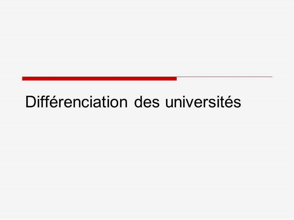 Différenciation des universités