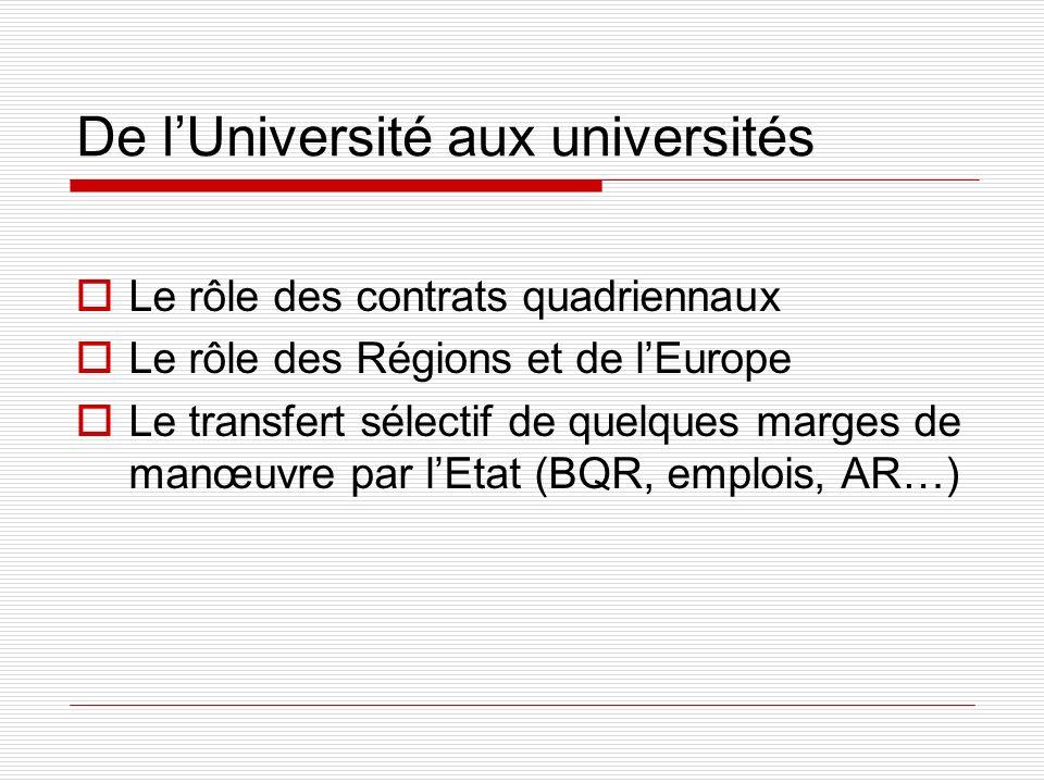 De lUniversité aux universités Le rôle des contrats quadriennaux Le rôle des Régions et de lEurope Le transfert sélectif de quelques marges de manœuvre par lEtat (BQR, emplois, AR…)