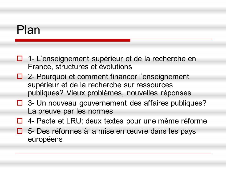 Plan 1- Lenseignement supérieur et de la recherche en France, structures et évolutions 2- Pourquoi et comment financer lenseignement supérieur et de la recherche sur ressources publiques.