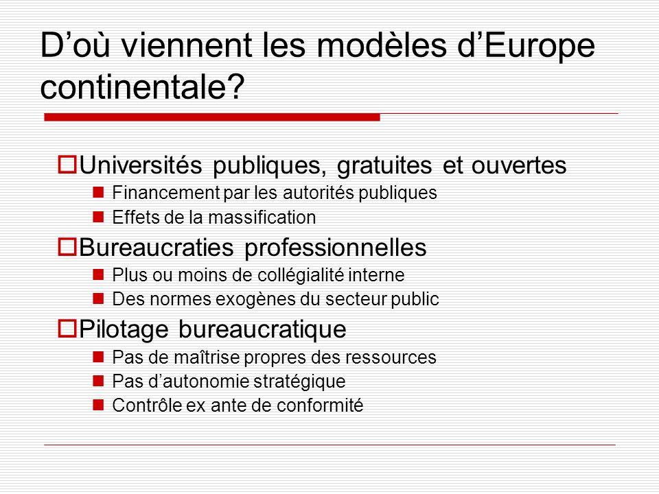 Doù viennent les modèles dEurope continentale.