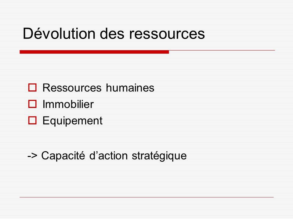 Dévolution des ressources Ressources humaines Immobilier Equipement -> Capacité daction stratégique