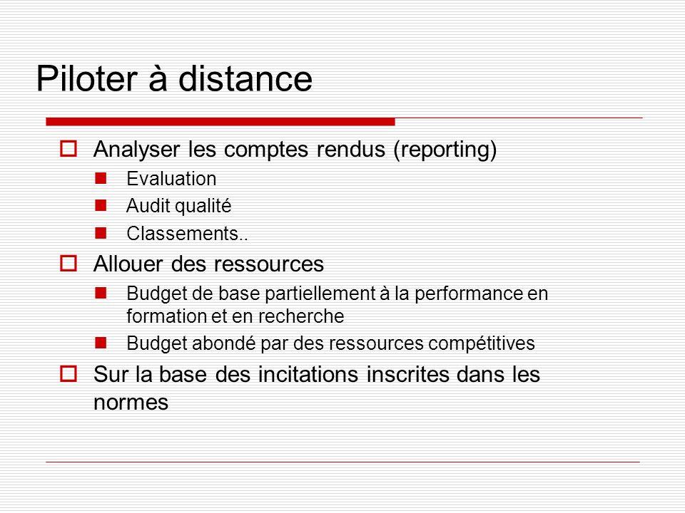 Piloter à distance Analyser les comptes rendus (reporting) Evaluation Audit qualité Classements..
