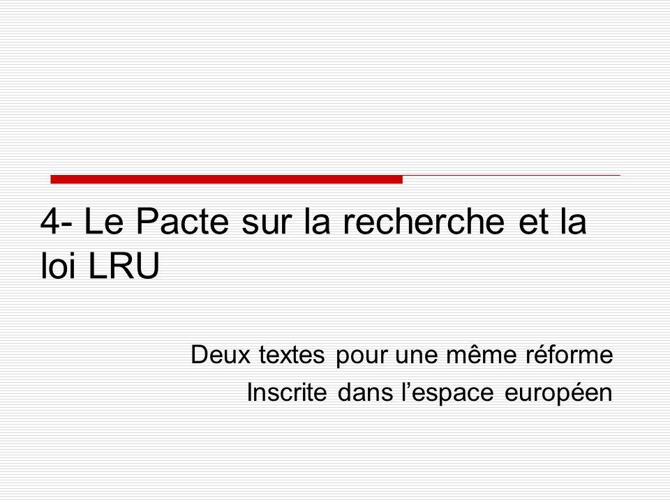4- Le Pacte sur la recherche et la loi LRU Deux textes pour une même réforme Inscrite dans lespace européen