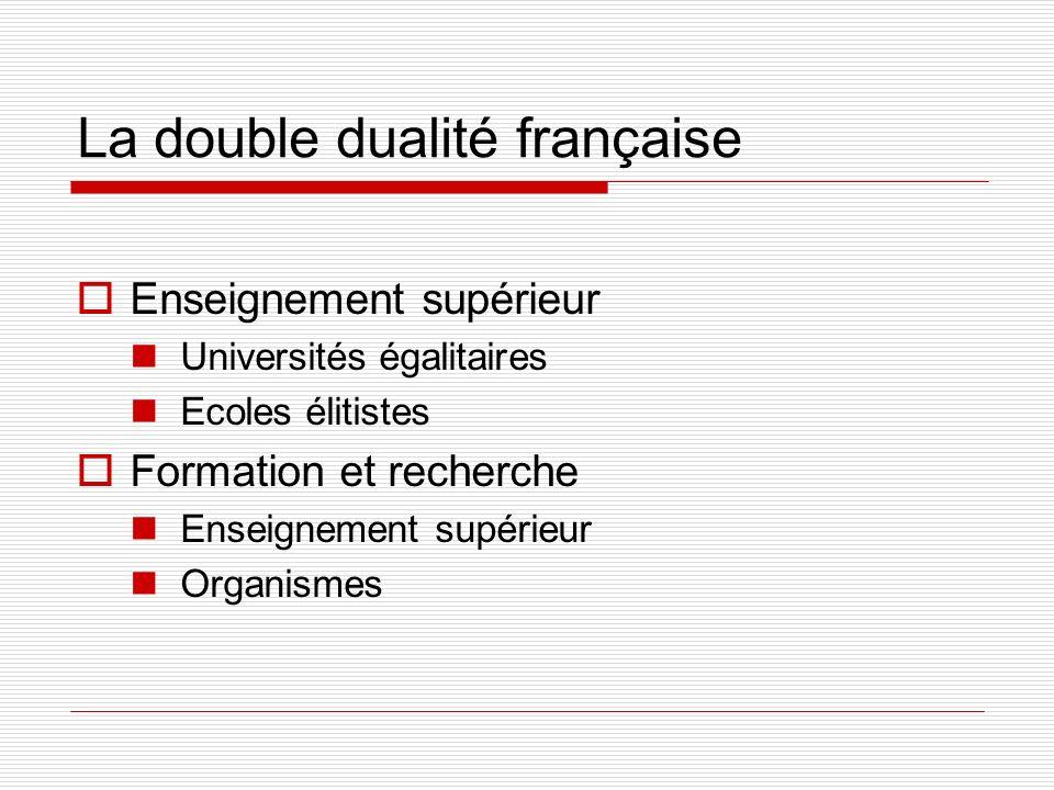 La double dualité française Enseignement supérieur Universités égalitaires Ecoles élitistes Formation et recherche Enseignement supérieur Organismes