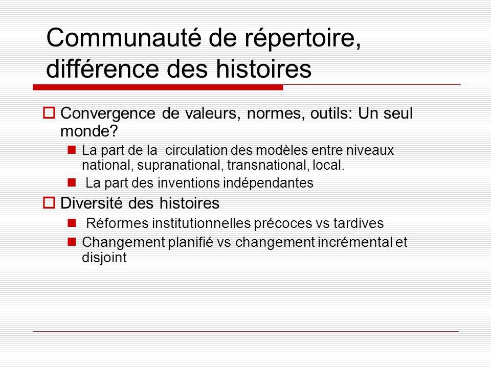 Communauté de répertoire, différence des histoires Convergence de valeurs, normes, outils: Un seul monde.