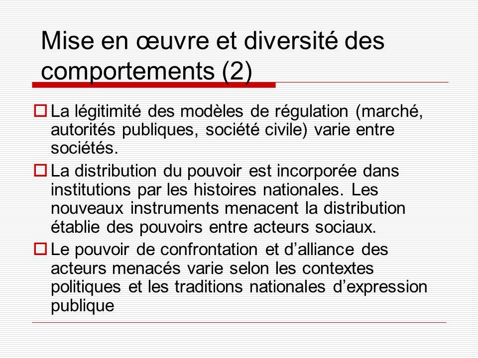 Mise en œuvre et diversité des comportements (2) La légitimité des modèles de régulation (marché, autorités publiques, société civile) varie entre sociétés.
