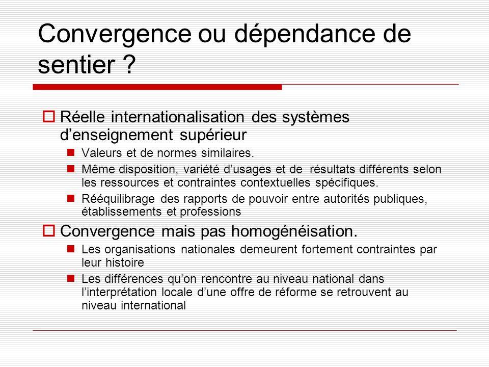 Convergence ou dépendance de sentier .