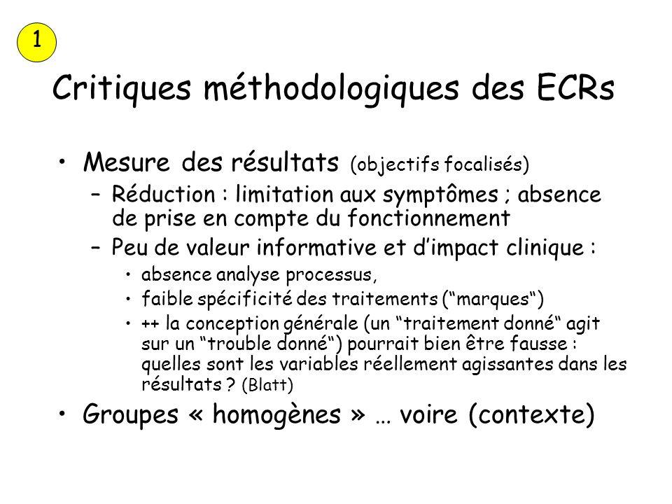 Critiques méthodologiques des ECRs Mesure des résultats (objectifs focalisés) –Réduction : limitation aux symptômes ; absence de prise en compte du fo
