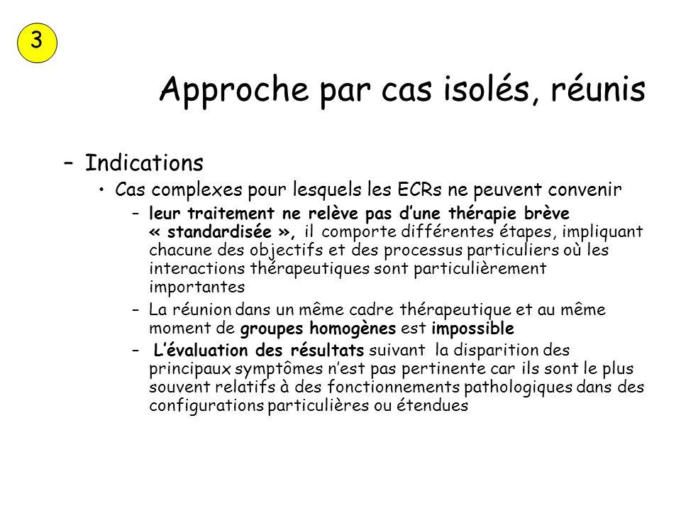 Approche par cas isolés, réunis –Indications Cas complexes pour lesquels les ECRs ne peuvent convenir –leur traitement ne relève pas dune thérapie brè