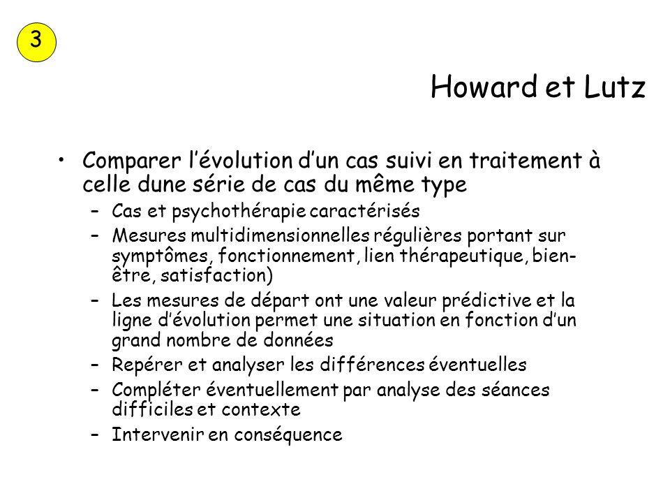 Howard et Lutz Comparer lévolution dun cas suivi en traitement à celle dune série de cas du même type –Cas et psychothérapie caractérisés –Mesures mul