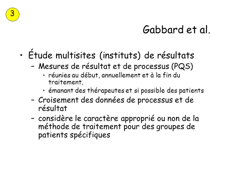Gabbard et al. Étude multisites (instituts) de résultats –Mesures de résultat et de processus (PQS) réunies au début, annuellement et à la fin du trai