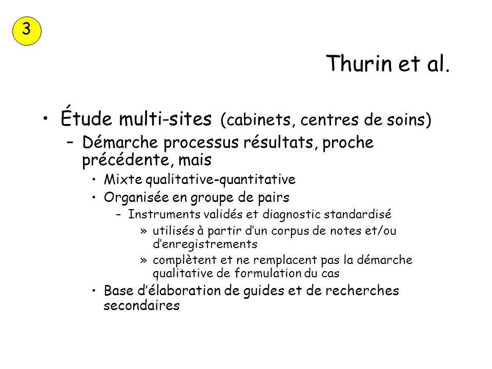 Thurin et al. Étude multi-sites (cabinets, centres de soins) –Démarche processus résultats, proche précédente, mais Mixte qualitative-quantitative Org